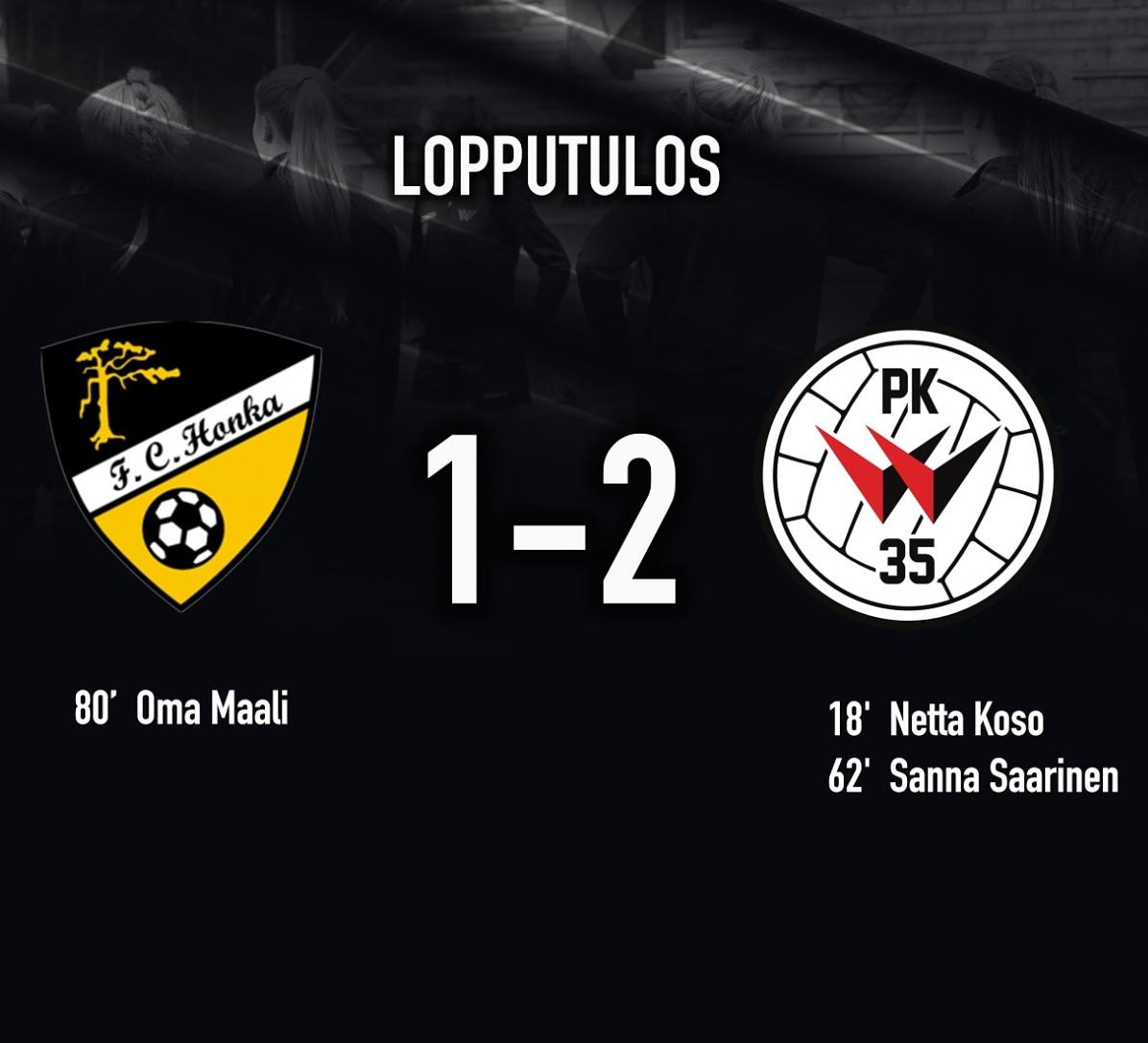 FC Honka – PK 35 Vantaa 1 2, Kansallinen Liiga 20.8.2021